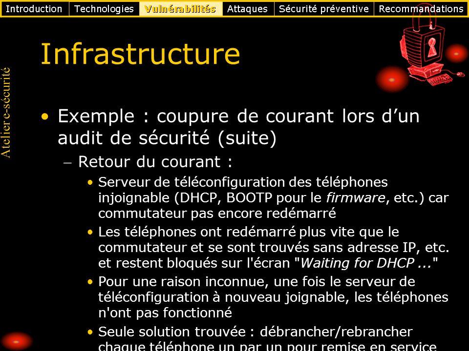 Atelier e-sécurité Infrastructure Exemple : coupure de courant lors dun audit de sécurité (suite) Retour du courant : Serveur de téléconfiguration des