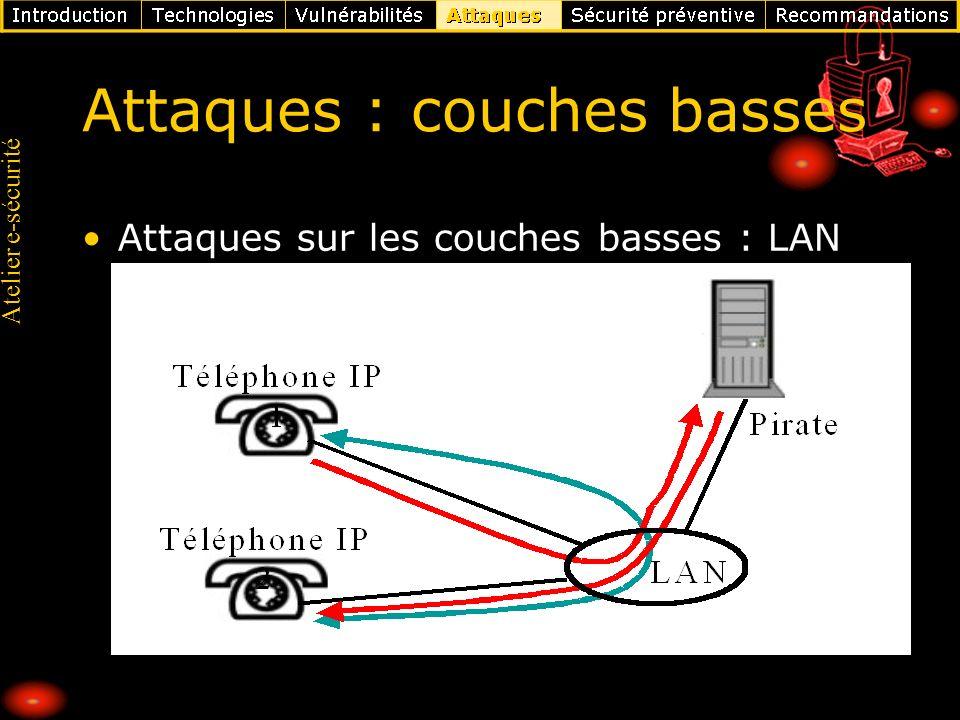 Atelier e-sécurité Attaques : couches basses Attaques sur les couches basses : LAN Accès physique au LAN Attaques ARP : ARP spoofing, ARP cache poison