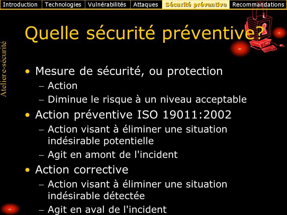 Atelier e-sécurité Quelle sécurité préventive? Mesure de sécurité, ou protection Action Diminue le risque à un niveau acceptable Action préventive ISO
