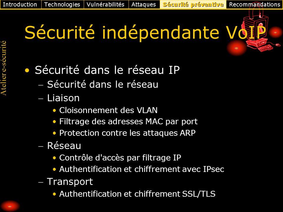 Atelier e-sécurité Sécurité indépendante VoIP Sécurité dans le réseau IP Sécurité dans le réseau Liaison Cloisonnement des VLAN Filtrage des adresses