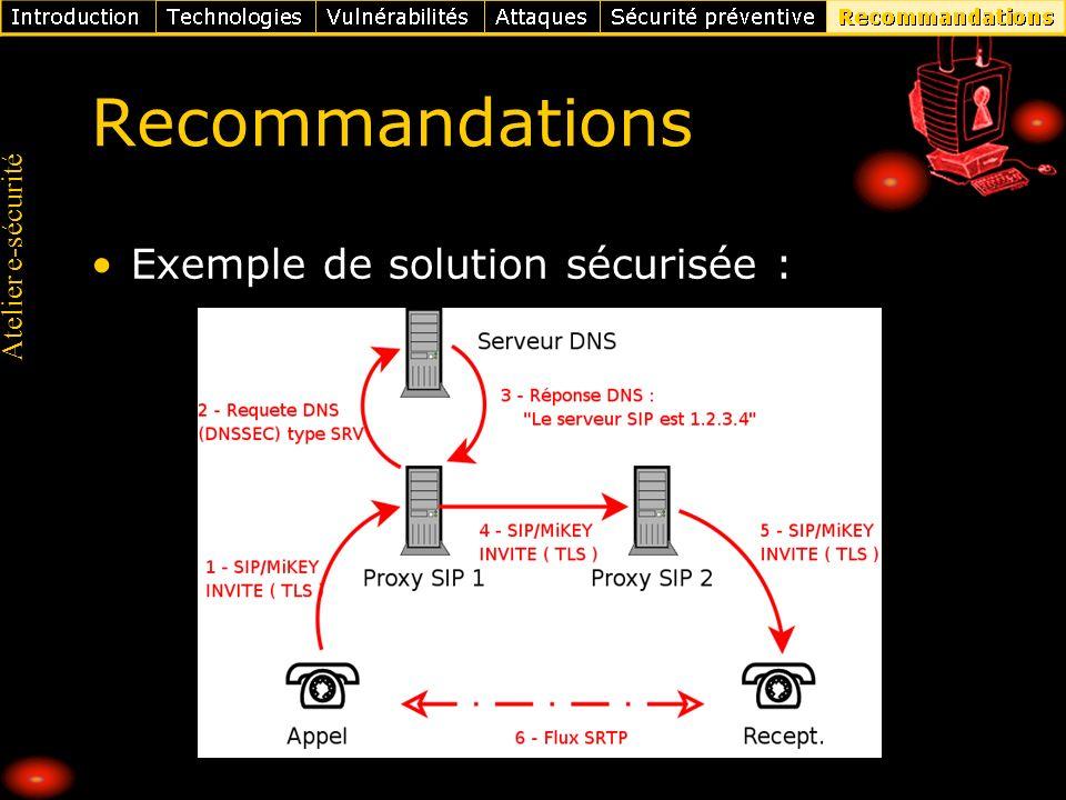 Atelier e-sécurité Recommandations Exemple de solution sécurisée :