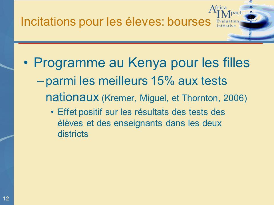 12 Incitations pour les éleves: bourses Programme au Kenya pour les filles –parmi les meilleurs 15% aux tests nationaux (Kremer, Miguel, et Thornton, 2006) Effet positif sur les résultats des tests des élèves et des enseignants dans les deux districts