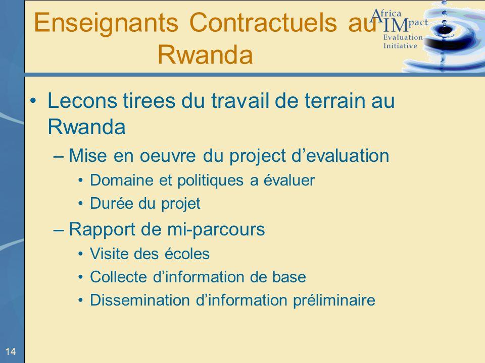 14 Enseignants Contractuels au Rwanda Lecons tirees du travail de terrain au Rwanda –Mise en oeuvre du project devaluation Domaine et politiques a évaluer Durée du projet –Rapport de mi-parcours Visite des écoles Collecte dinformation de base Dissemination dinformation préliminaire