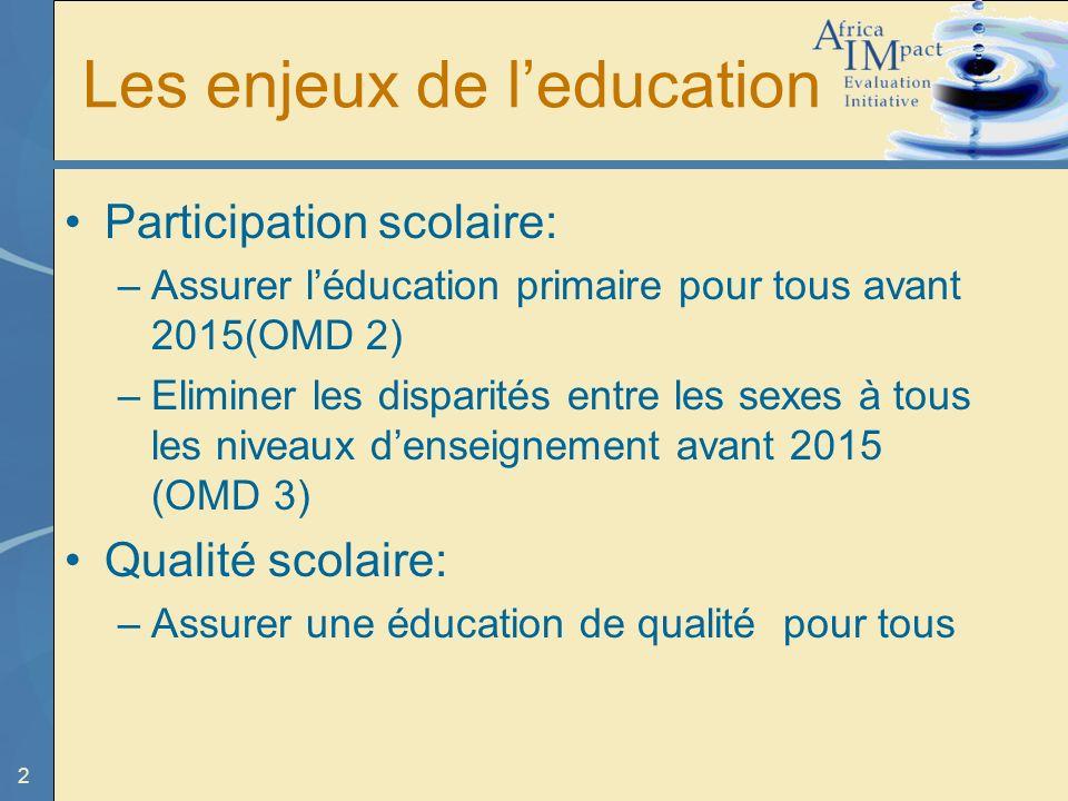 2 Les enjeux de leducation Participation scolaire: –Assurer léducation primaire pour tous avant 2015(OMD 2) –Eliminer les disparités entre les sexes à tous les niveaux denseignement avant 2015 (OMD 3) Qualité scolaire: –Assurer une éducation de qualité pour tous