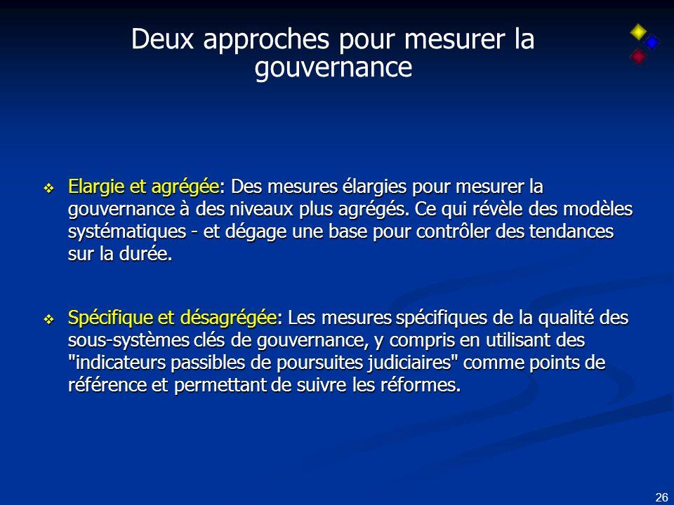 26 Deux approches pour mesurer la gouvernance Elargie et agrégée: Des mesures élargies pour mesurer la gouvernance à des niveaux plus agrégés.