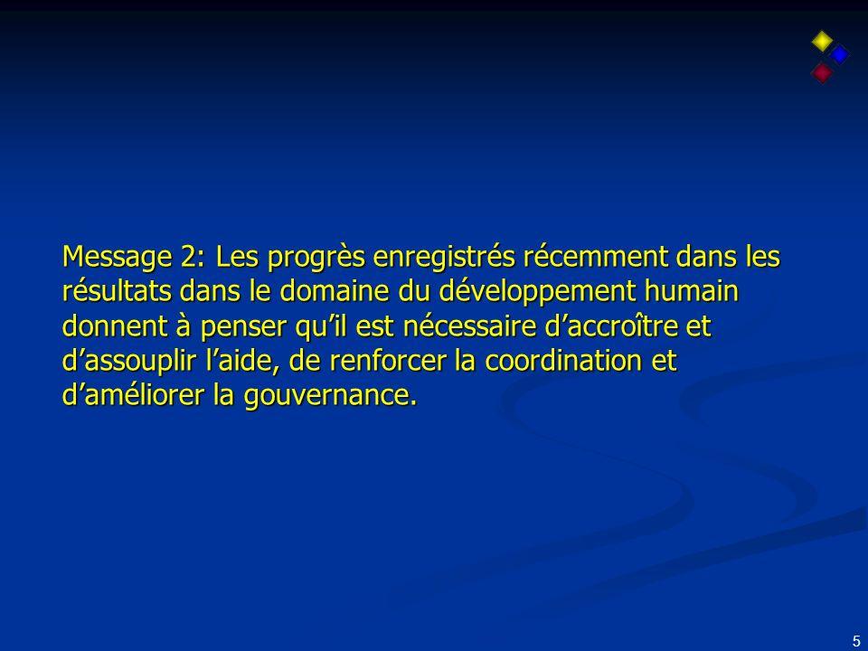 16 Alignement avec les stratégies pays: fragmentation, fonds verticaux.
