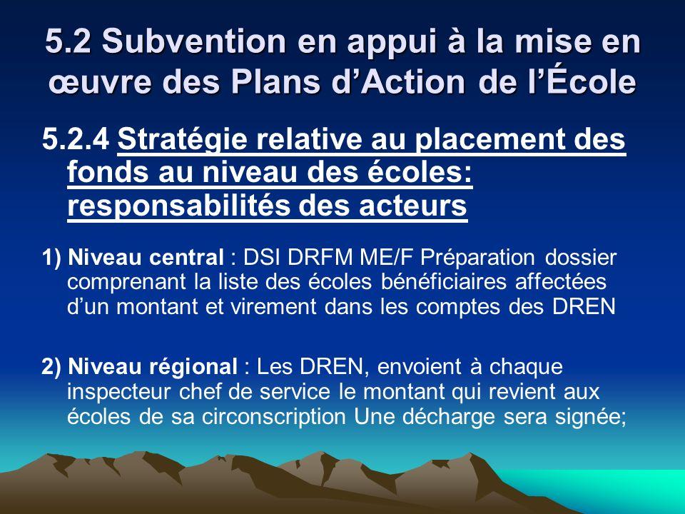 5.2 Subvention en appui à la mise en œuvre des Plans dAction de lÉcole 5.2.4 Stratégie relative au placement des fonds au niveau des écoles: responsab