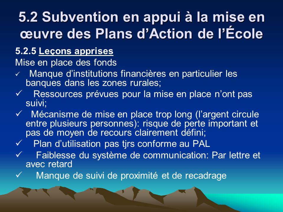 5.2 Subvention en appui à la mise en œuvre des Plans dAction de lÉcole 5.2.5 Leçons apprises Mise en place des fonds Manque dinstitutions financières