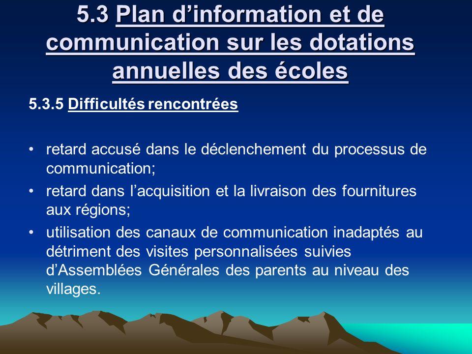 5.3 Plan dinformation et de communication sur les dotations annuelles des écoles 5.3.5 Difficultés rencontrées retard accusé dans le déclenchement du