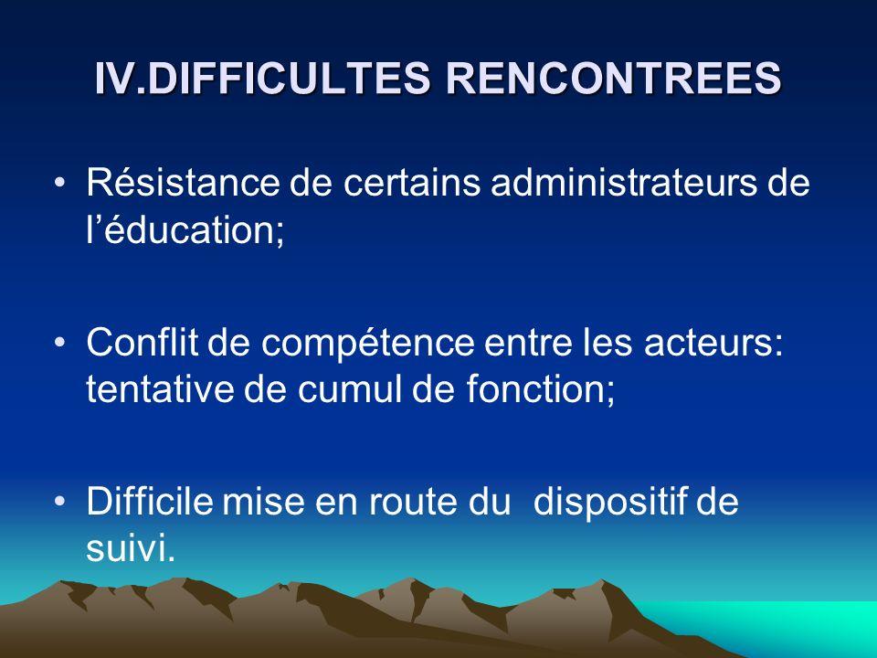 IV.DIFFICULTES RENCONTREES Résistance de certains administrateurs de léducation; Conflit de compétence entre les acteurs: tentative de cumul de foncti