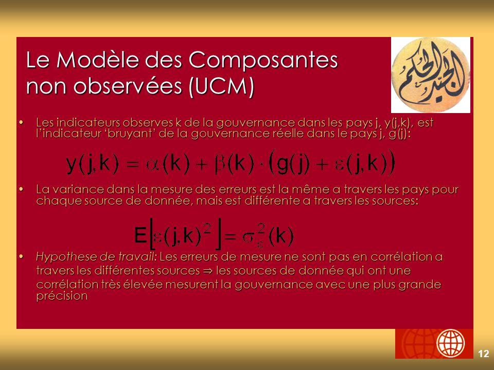 12 Le Modèle des Composantes non observées (UCM) Les indicateurs observes k de la gouvernance dans les pays j, y(j,k), est lindicateur bruyant de la gouvernance réelle dans le pays j, g(j):Les indicateurs observes k de la gouvernance dans les pays j, y(j,k), est lindicateur bruyant de la gouvernance réelle dans le pays j, g(j): La variance dans la mesure des erreurs est la même a travers les pays pour chaque source de donnée, mais est différente a travers les sources:La variance dans la mesure des erreurs est la même a travers les pays pour chaque source de donnée, mais est différente a travers les sources: Hypothese de travail: Les erreurs de mesure ne sont pas en corrélation aHypothese de travail: Les erreurs de mesure ne sont pas en corrélation a travers les différentes sources les sources de donnée qui ont une corrélation très élevée mesurent la gouvernance avec une plus grande précision