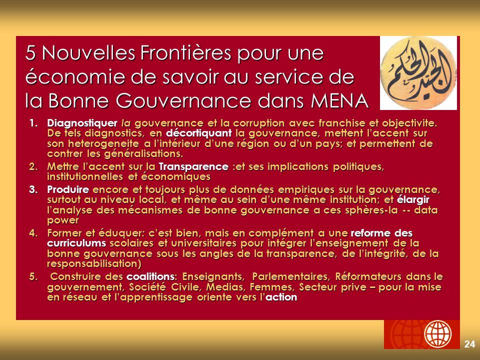 24 5 Nouvelles Frontières pour une économie de savoir au service de la Bonne Gouvernance dans MENA 1.Diagnostiquer la gouvernance et la corruption avec franchise et objectivite.