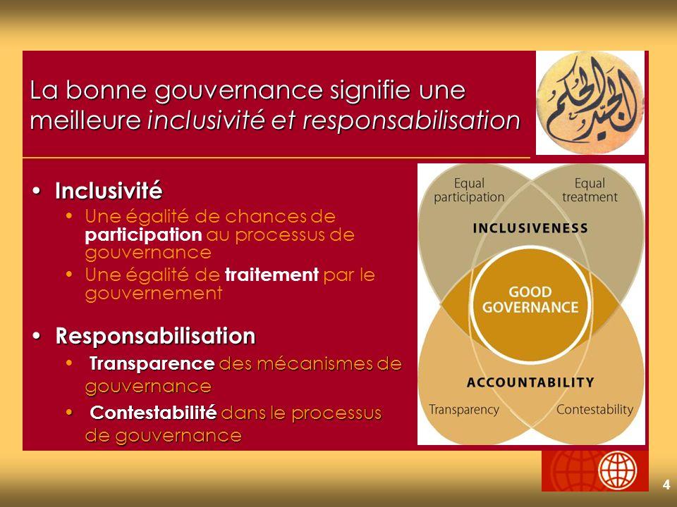 4 La bonne gouvernance signifie une meilleure inclusivité et responsabilisation Inclusivité Inclusivité Une égalité de chances de participation au processus de gouvernance Une égalité de traitement par le gouvernement Responsabilisation Responsabilisation Transparence des mécanismes de gouvernance Contestabilité dans le processus de gouvernance Contestabilité dans le processus de gouvernance