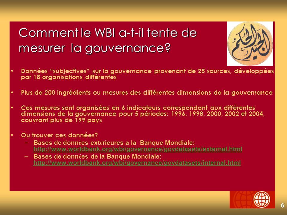 6 Comment le WBI a-t-il tente de mesurer la gouvernance.