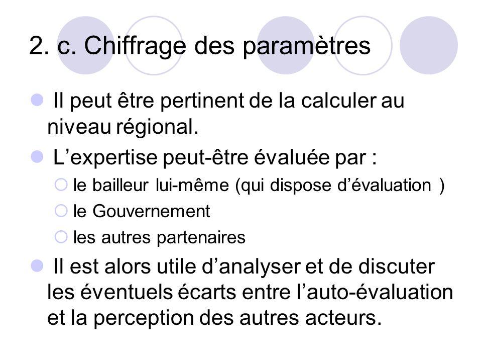 2. c. Chiffrage des paramètres Il peut être pertinent de la calculer au niveau régional.