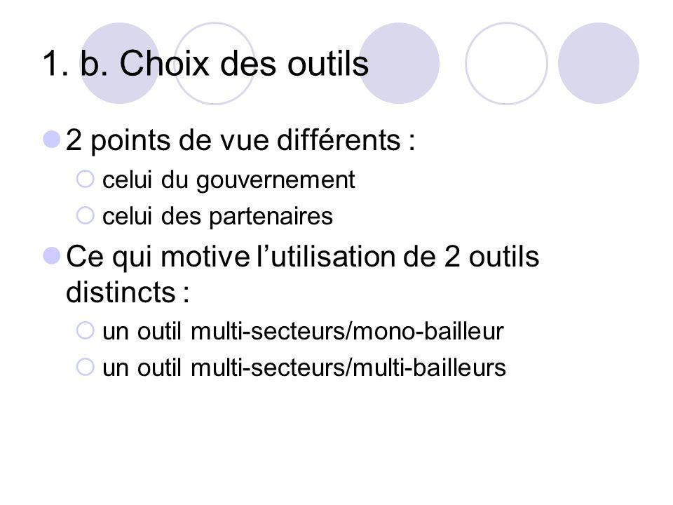 2. Outil multi-secteurs/mono-bailleurs