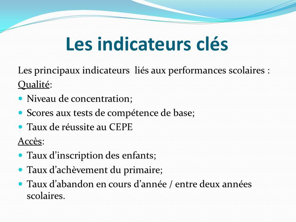 Les indicateurs clés Les principaux indicateurs liés aux performances scolaires : Qualité: Niveau de concentration; Scores aux tests de compétence de