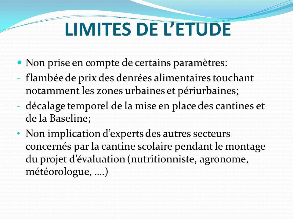 LIMITES DE LETUDE Non prise en compte de certains paramètres: - flambée de prix des denrées alimentaires touchant notamment les zones urbaines et péri
