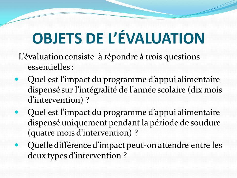 OBJETS DE LÉVALUATION Lévaluation consiste à répondre à trois questions essentielles : Quel est limpact du programme dappui alimentaire dispensé sur l