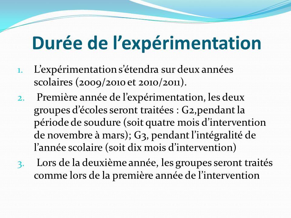 Durée de lexpérimentation 1. Lexpérimentation sétendra sur deux années scolaires (2009/2010 et 2010/2011). 2. Première année de lexpérimentation, les