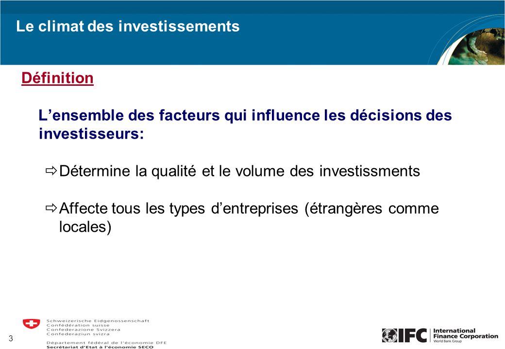 3 Le climat des investissements Définition Lensemble des facteurs qui influence les décisions des investisseurs: Détermine la qualité et le volume des investissments Affecte tous les types dentreprises (étrangères comme locales)