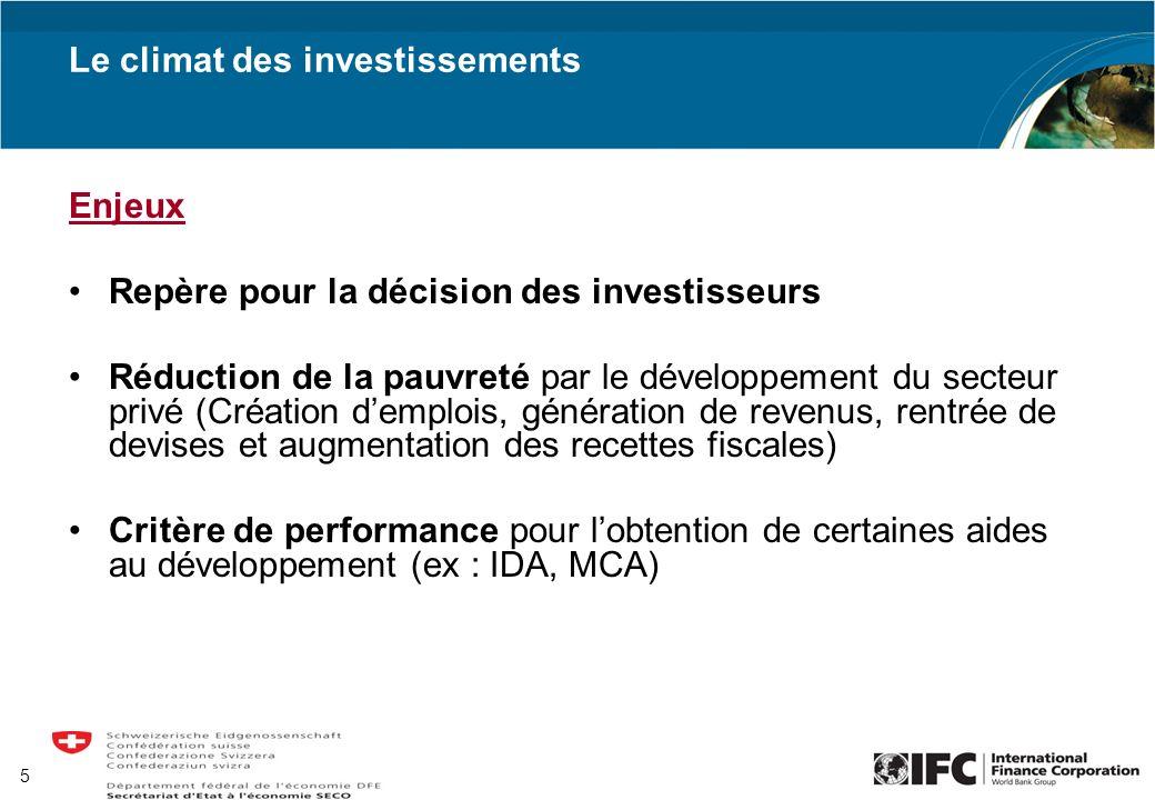 5 Le climat des investissements Enjeux Repère pour la décision des investisseurs Réduction de la pauvreté par le développement du secteur privé (Création demplois, génération de revenus, rentrée de devises et augmentation des recettes fiscales) Critère de performance pour lobtention de certaines aides au développement (ex : IDA, MCA)