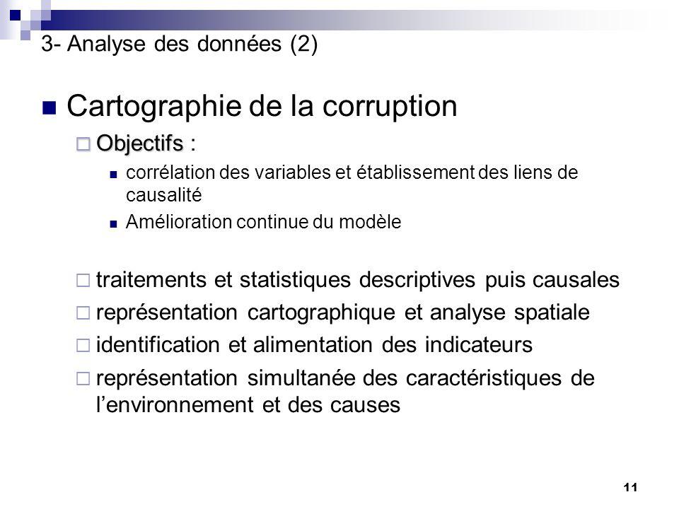 11 Cartographie de la corruption Objectifs Objectifs : corrélation des variables et établissement des liens de causalité Amélioration continue du modè