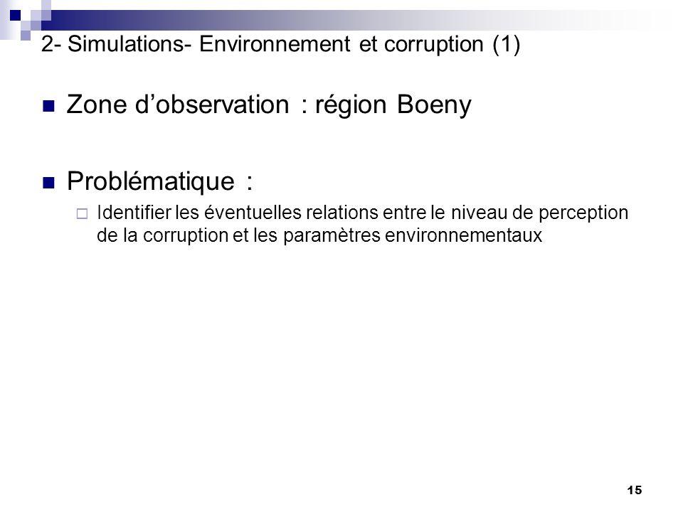 15 Zone dobservation : région Boeny Problématique : Identifier les éventuelles relations entre le niveau de perception de la corruption et les paramèt