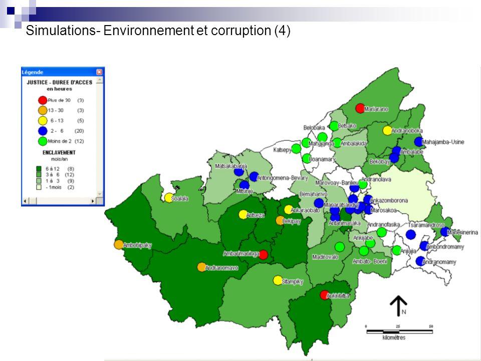 18 Simulations- Environnement et corruption (4)