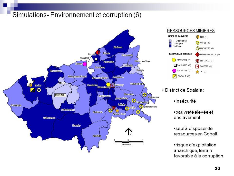 20 RESSOURCES MINIERES District de Soalala : Insécurité pauvreté élevée et enclavement seul à disposer de ressources en Cobalt risque dexploitation an