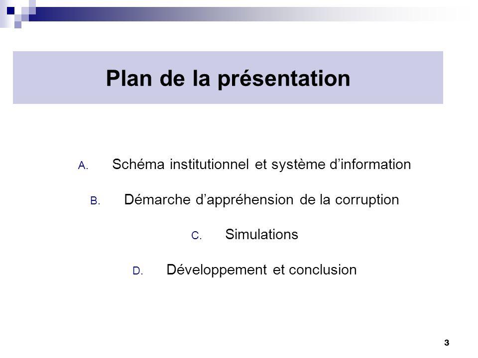 3 Plan de la présentation A. Schéma institutionnel et système dinformation B. Démarche dappréhension de la corruption C. Simulations D. Développement
