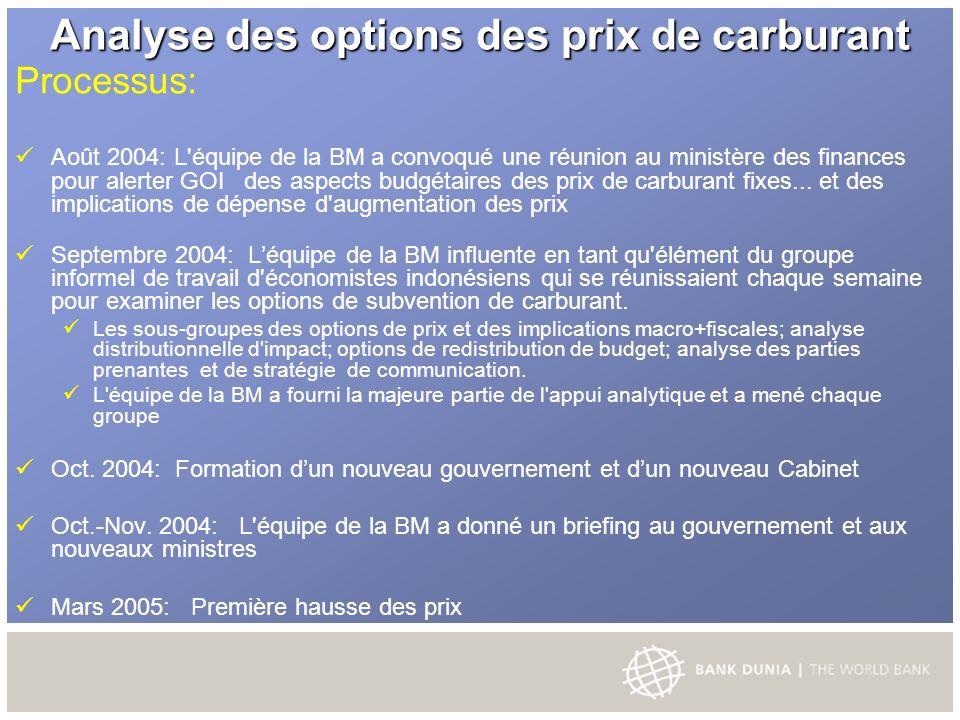 Processus: Août 2004: L équipe de la BM a convoqué une réunion au ministère des finances pour alerter GOI des aspects budgétaires des prix de carburant fixes...