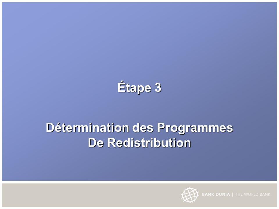 Étape 3 Détermination des Programmes De Redistribution