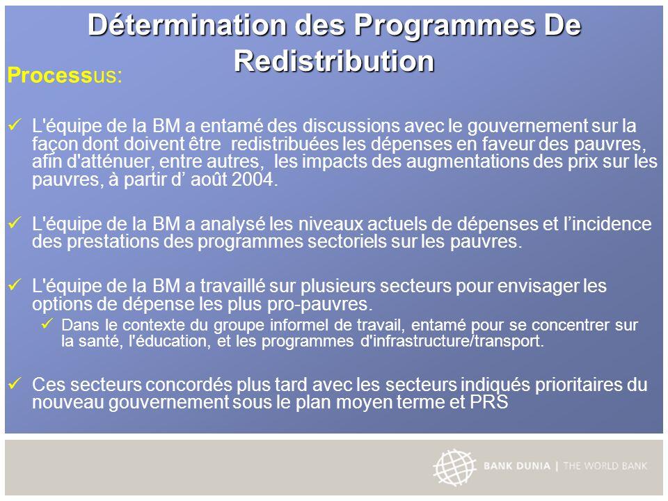 Processus: L équipe de la BM a entamé des discussions avec le gouvernement sur la façon dont doivent être redistribuées les dépenses en faveur des pauvres, afin d atténuer, entre autres, les impacts des augmentations des prix sur les pauvres, à partir d août 2004.