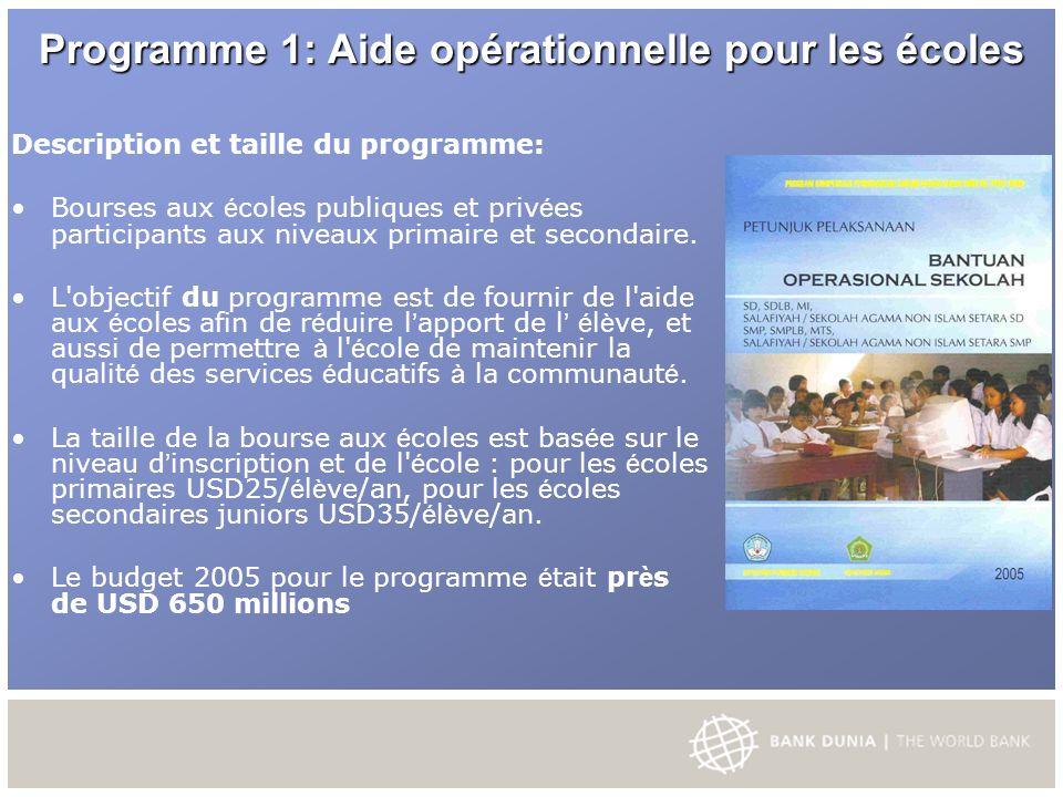 Programme 1: Aide opérationnelle pour les écoles Description et taille du programme: Bourses aux é coles publiques et priv é es participants aux niveaux primaire et secondaire.