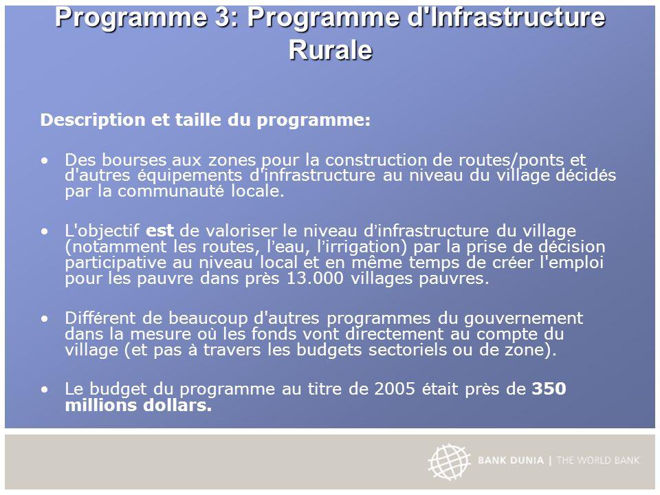Programme 3: Programme d Infrastructure Rurale Description et taille du programme: Des bourses aux zones pour la construction de routes/ponts et d autres é quipements d infrastructure au niveau du village d é cid é s par la communaut é locale.