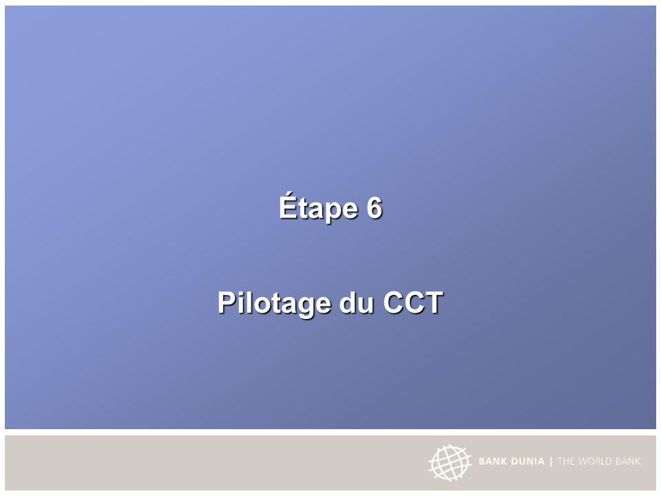 Étape 6 Pilotage du CCT
