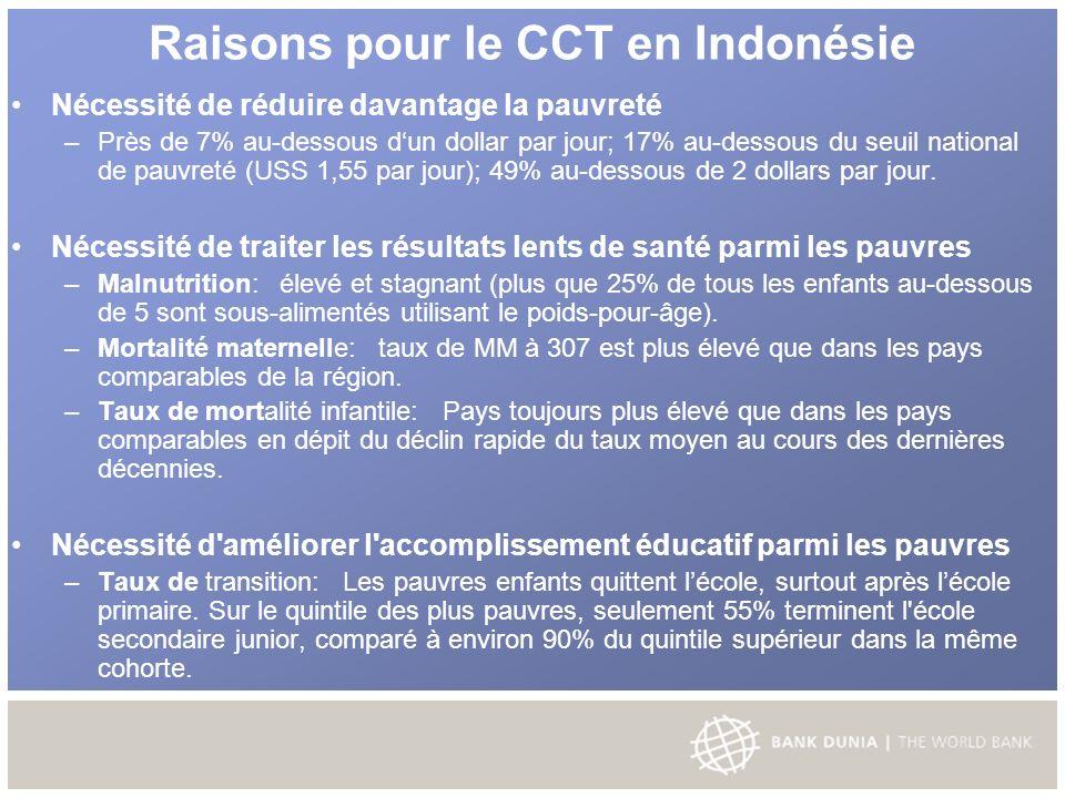 Raisons pour le CCT en Indonésie Nécessité de réduire davantage la pauvreté – Près de 7% au-dessous dun dollar par jour; 17% au-dessous du seuil national de pauvreté (USS 1,55 par jour); 49% au-dessous de 2 dollars par jour.