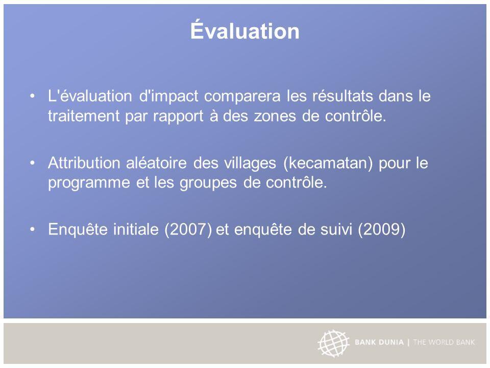 Évaluation L évaluation d impact comparera les résultats dans le traitement par rapport à des zones de contrôle.