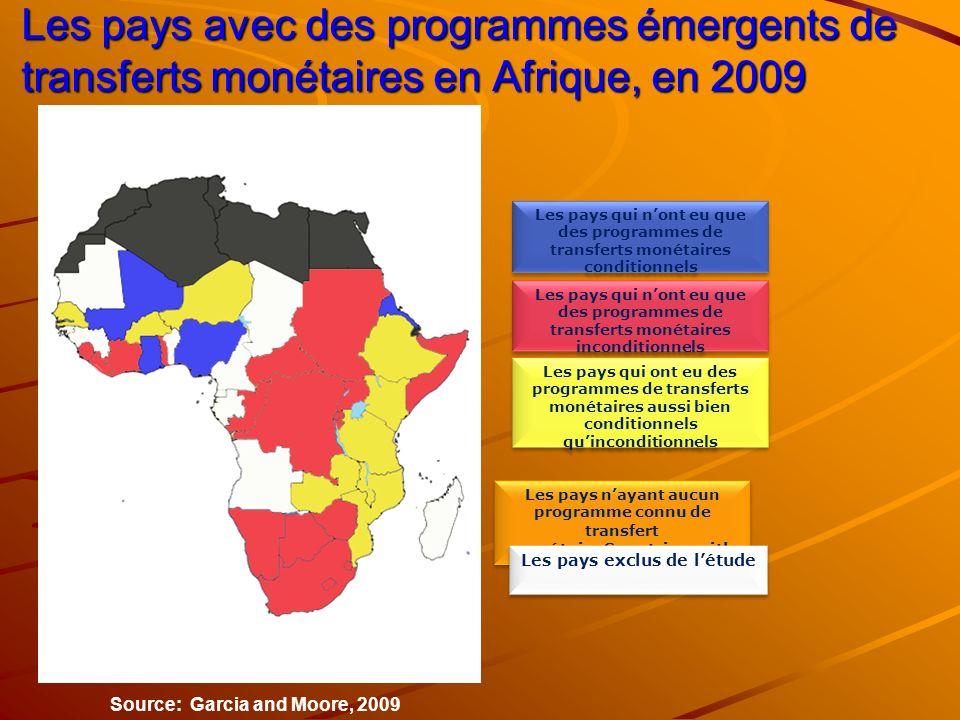 Les pays avec des programmes émergents de transferts monétaires en Afrique, en 2009 Source: Garcia and Moore, 2009 Les pays qui nont eu que des progra