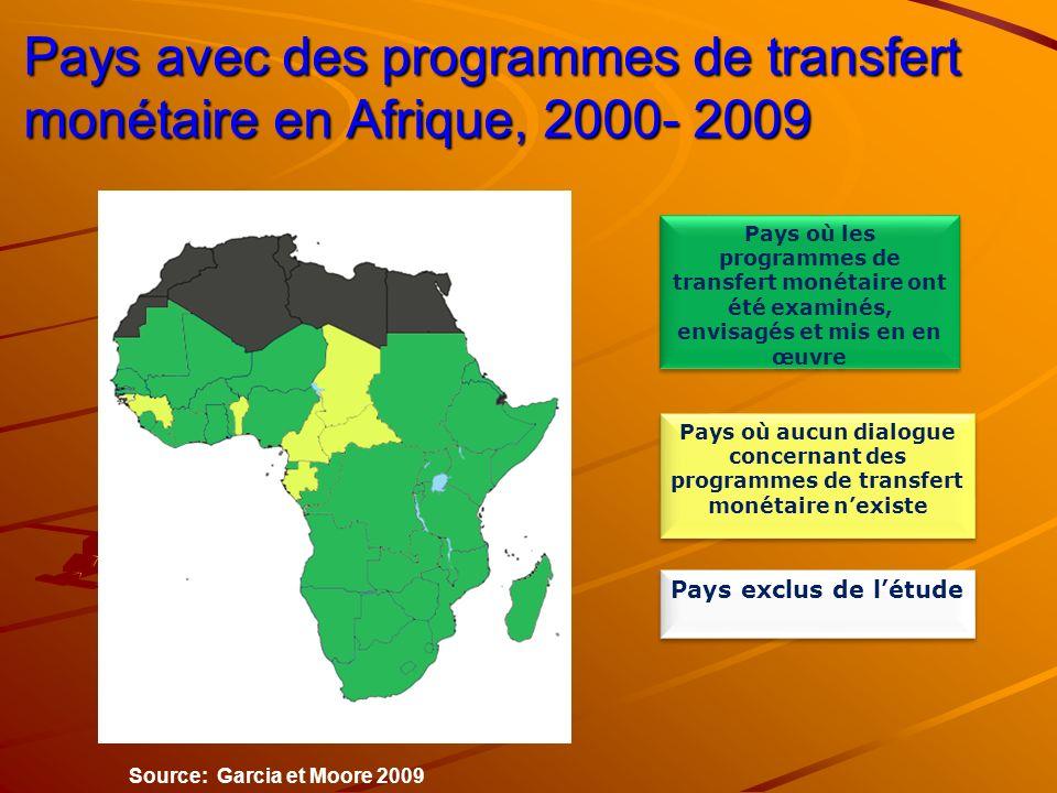 Pays avec des programmes de transfert monétaire en Afrique, 2000- 2009 Source: Garcia et Moore 2009 Pays où les programmes de transfert monétaire ont