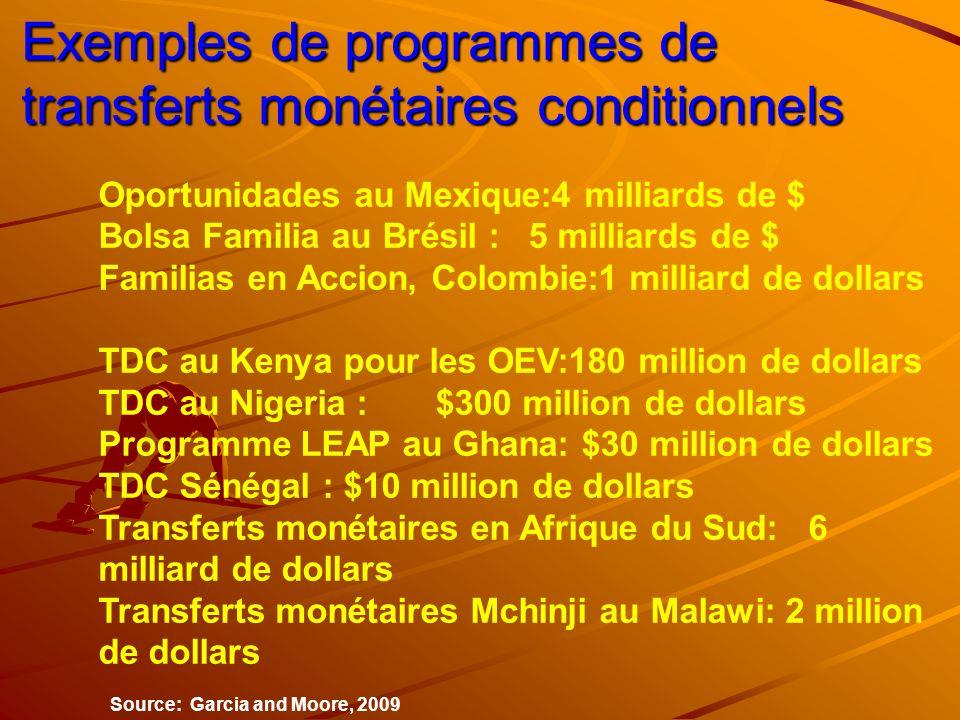 Exemples de programmes de transferts monétaires conditionnels Oportunidades au Mexique:4 milliards de $ Bolsa Familia au Brésil : 5 milliards de $ Fam