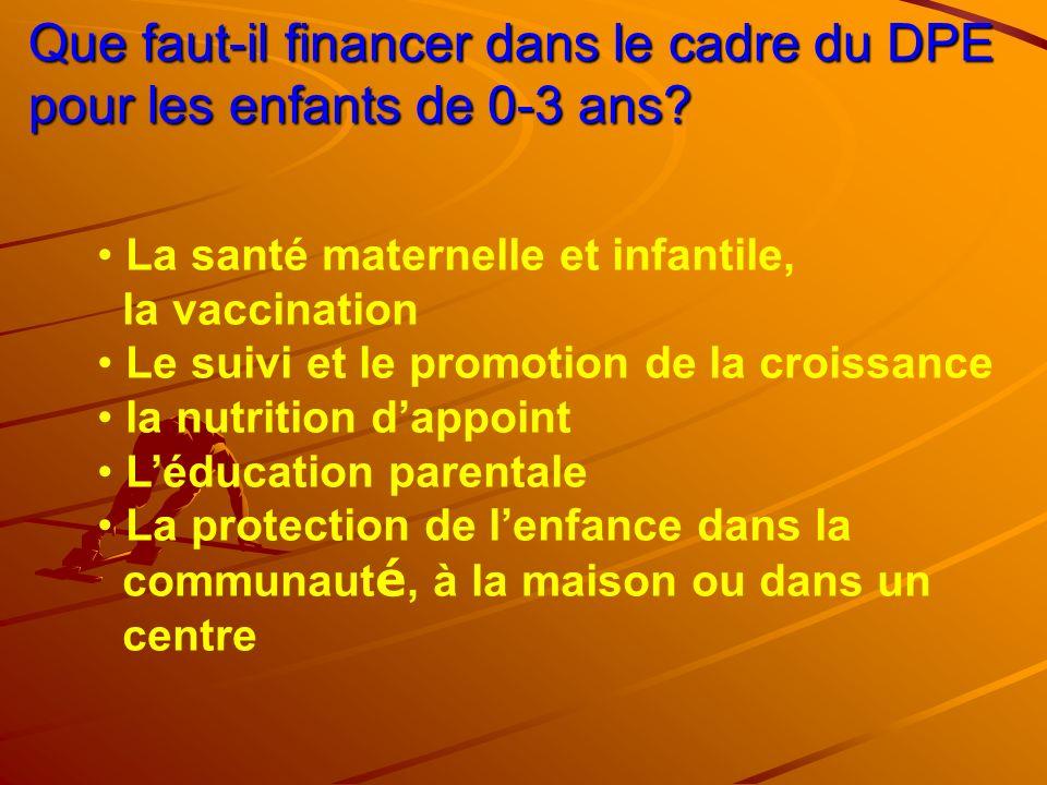 Que faut-il financer dans le cadre du DPE pour les enfants de 0-3 ans? La santé maternelle et infantile, la vaccination Le suivi et le promotion de la