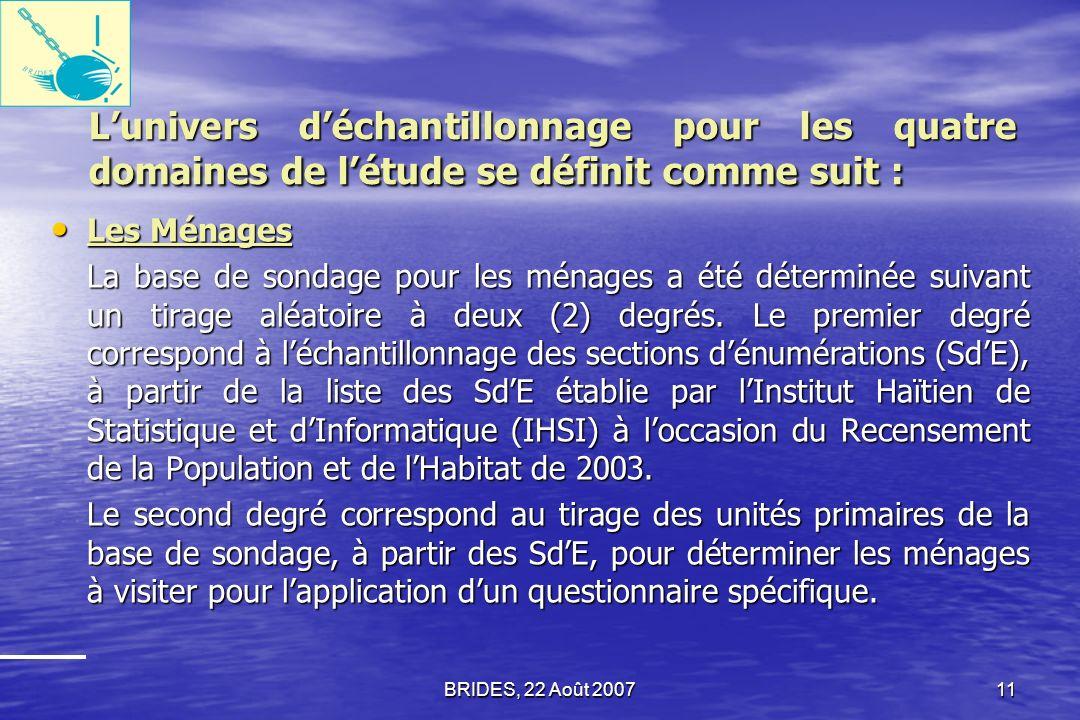 BRIDES, 22 Août 200710 Taille de léchantillon / Populations ciblées Les Ménages (N 1 = 1072 ) Les Ménages (N 1 = 1072 ) Les Fonctionnaires Publiques (N 2 = 906 ) Les Fonctionnaires Publiques (N 2 = 906 ) Les Chefs dentreprises (N 3 = 506 ) Les Chefs dentreprises (N 3 = 506 ) Les Dirigeants dONG (N 4 = 100 ) Les Dirigeants dONG (N 4 = 100 )