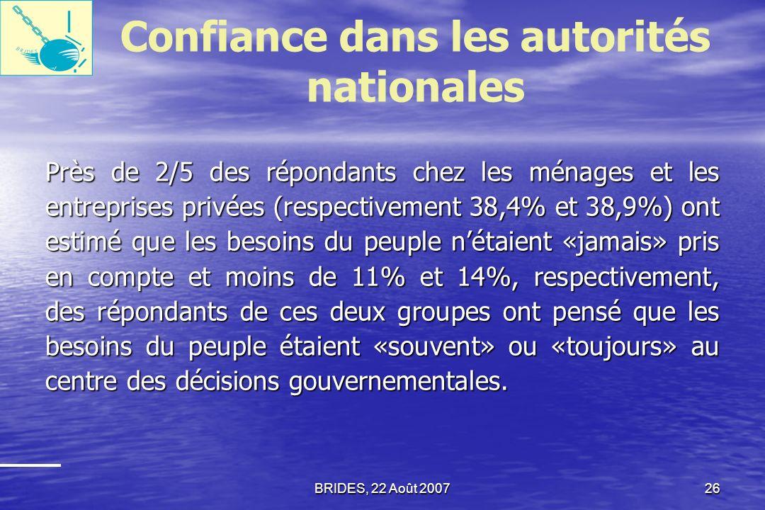 BRIDES, 22 Août 200725 (2) La Gouvernance et le Secteur Public