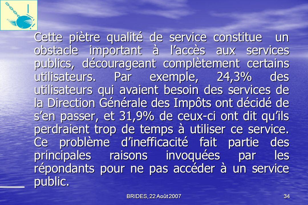 BRIDES, 22 Août 200733 Classement par les ménages des 10 institutions/entreprises publiques les plus mauvaises en terme de qualité de service.