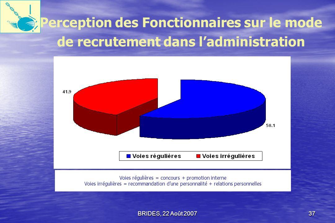 BRIDES, 22 Août 200736 Gestion du Budget Les Agents publics échantillonnés affirment un déficit de transparence lié à la Gestion Budgétaire dans leurs institutions.