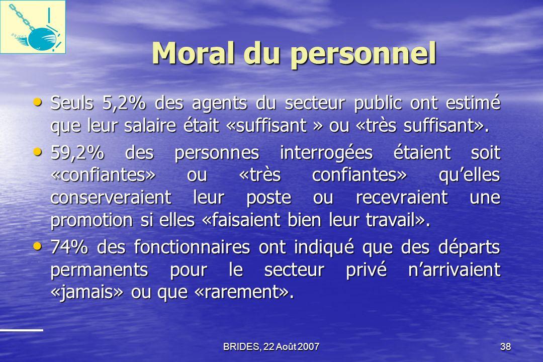BRIDES, 22 Août 200737 Perception des Fonctionnaires sur le mode de recrutement dans ladministration Voies régulières = concours + promotion interne V