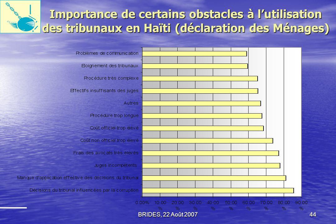 BRIDES, 22 Août 200743 Évaluation du système judiciaire: Perception des différents groupes