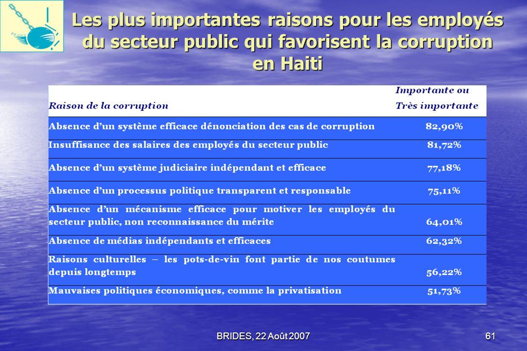 BRIDES, 22 Août 200760 Causes de la corruption